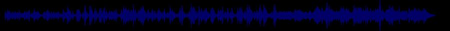 waveform of track #75677