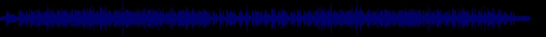 waveform of track #75681