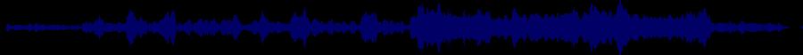 waveform of track #75721