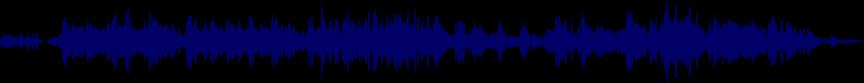 waveform of track #75736