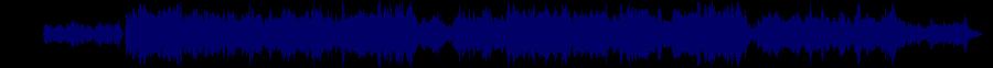 waveform of track #75751