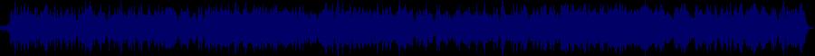 waveform of track #75752
