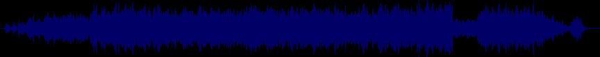 waveform of track #75802