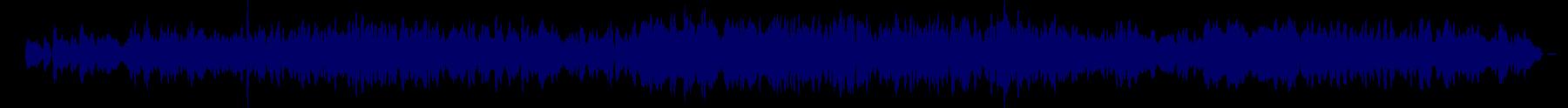 waveform of track #75803