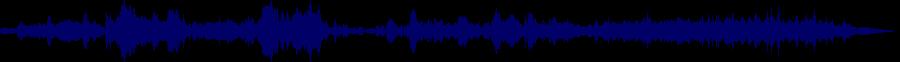 waveform of track #75808