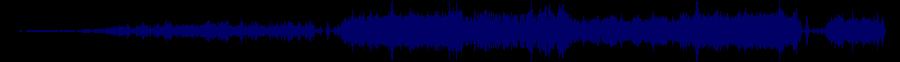 waveform of track #75820