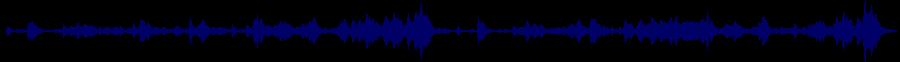 waveform of track #75826