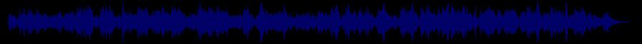 waveform of track #75831