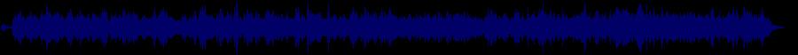 waveform of track #75858