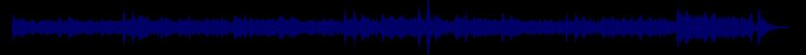 waveform of track #75863