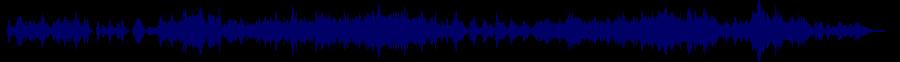 waveform of track #75946