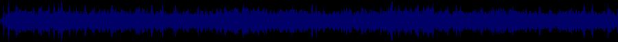 waveform of track #75981