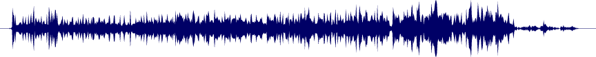 waveform of track #75987