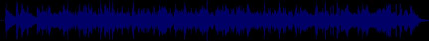 waveform of track #7601