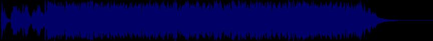 waveform of track #7622