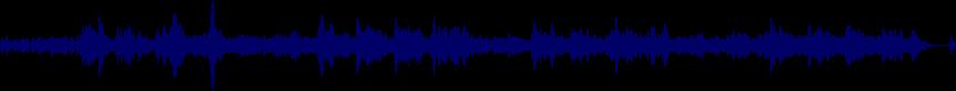 waveform of track #7636