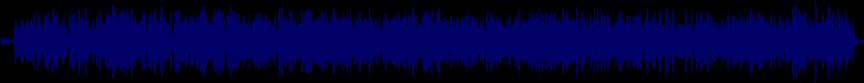 waveform of track #7639