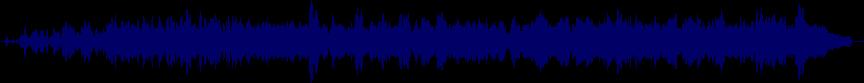 waveform of track #7640