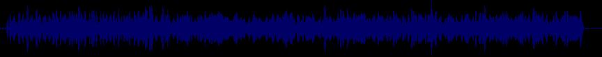 waveform of track #7661