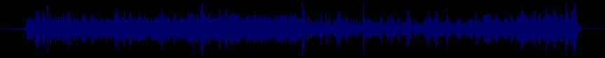waveform of track #7677
