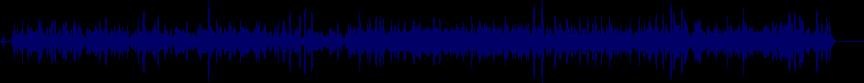 waveform of track #7686