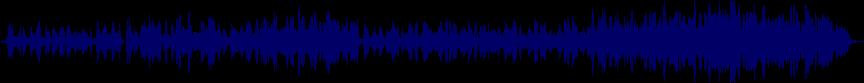 waveform of track #7691