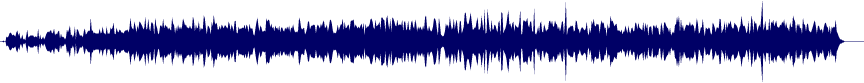 waveform of track #7697
