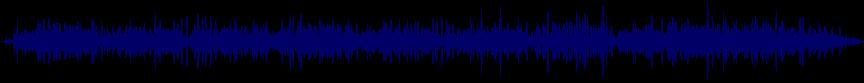 waveform of track #7699