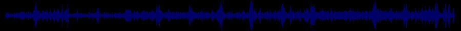 waveform of track #76000