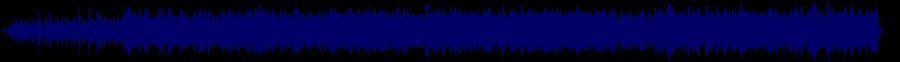 waveform of track #76020