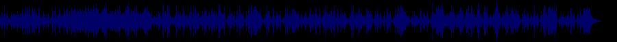 waveform of track #76028