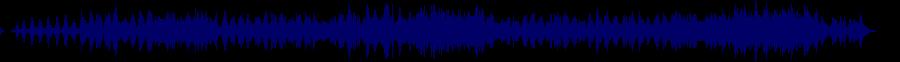 waveform of track #76031