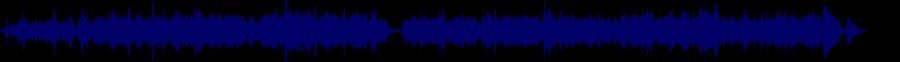 waveform of track #76043