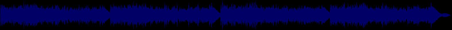 waveform of track #76057