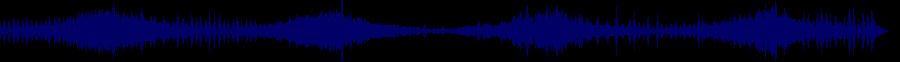 waveform of track #76092