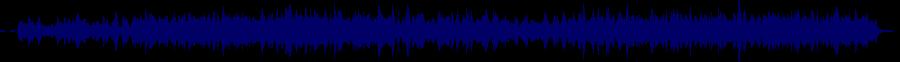 waveform of track #76147