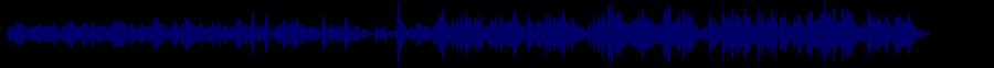 waveform of track #76173