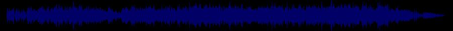 waveform of track #76187
