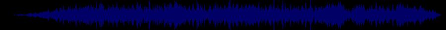 waveform of track #76200