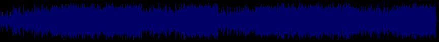 waveform of track #76265