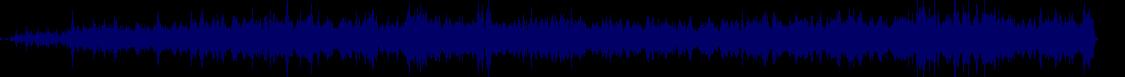 waveform of track #76266