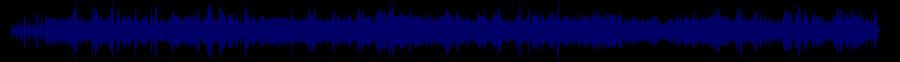 waveform of track #76268