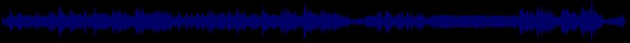 waveform of track #76348