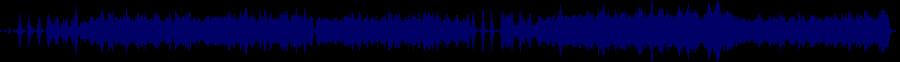 waveform of track #76362