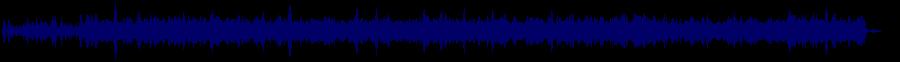 waveform of track #76363