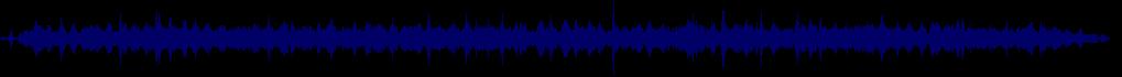 waveform of track #76424