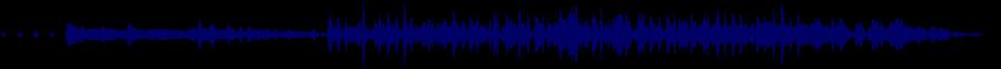 waveform of track #76431