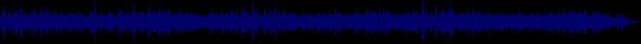 waveform of track #76439