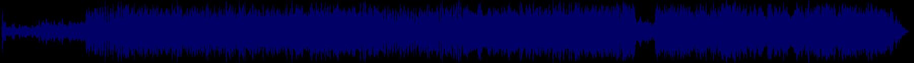 waveform of track #76511
