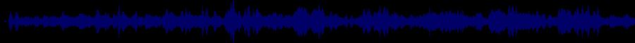 waveform of track #76522